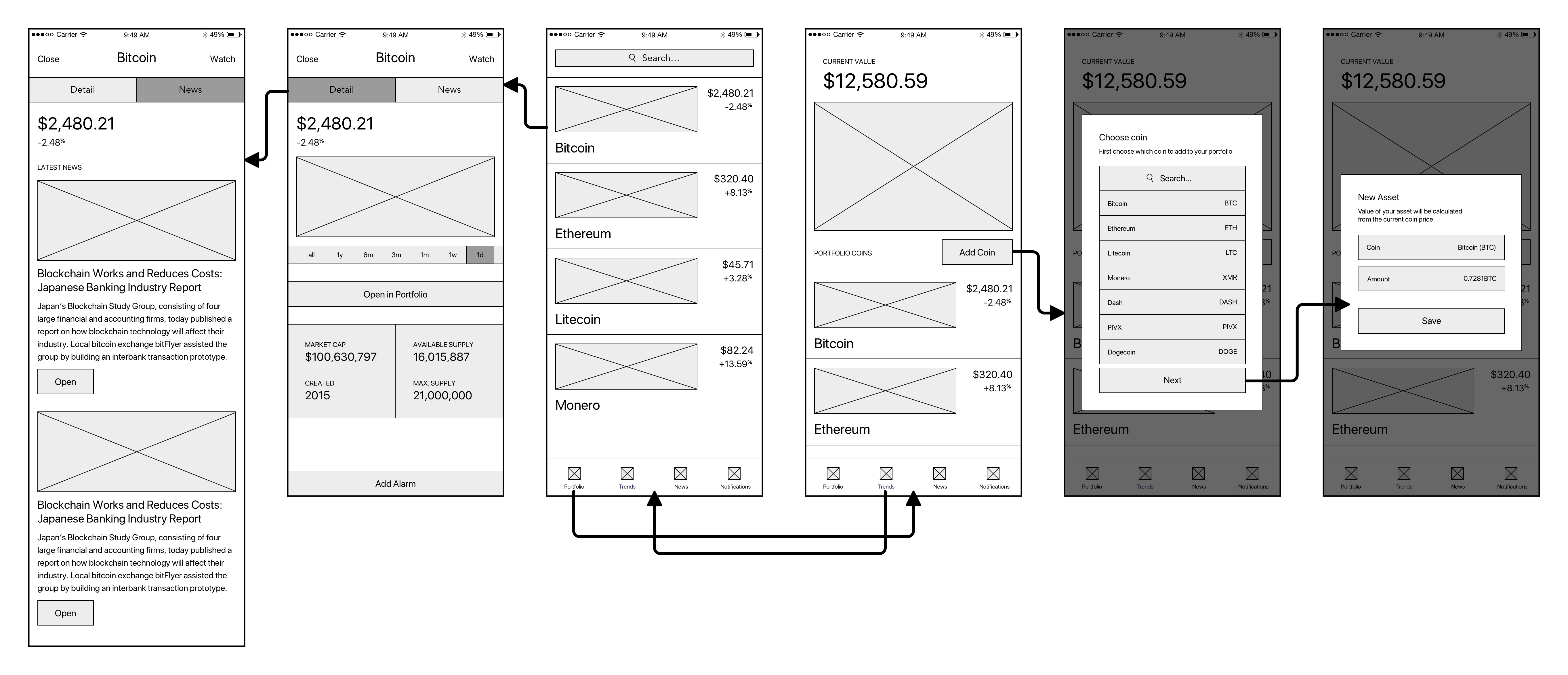 Wireframes arrows cointinuum